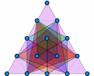How many equilateral triangles of any size or orientation are contained within this figure? Can you work out the answer?